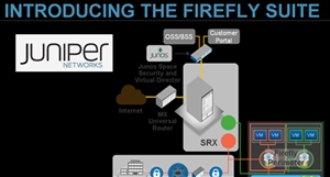 Juniper Delivers Firefly Security Suite