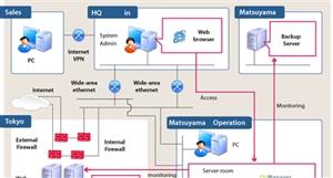 ManageEngine Strengthens Enterprise Security Log Analytics