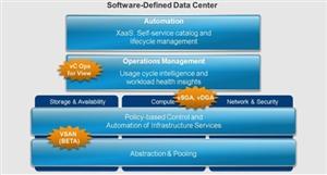 Symantec NetBackup to Secure Enterprise SDN Data Center