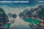 Kaspersky Lab Raises Cybersecurity Issues at APAC Conference