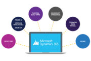 Microsoft Dynamics 365 is more powerful now
