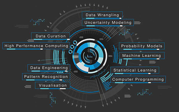 Automation to Drive Over 40 Percent of Data Science Tasks by 2020: Gartner