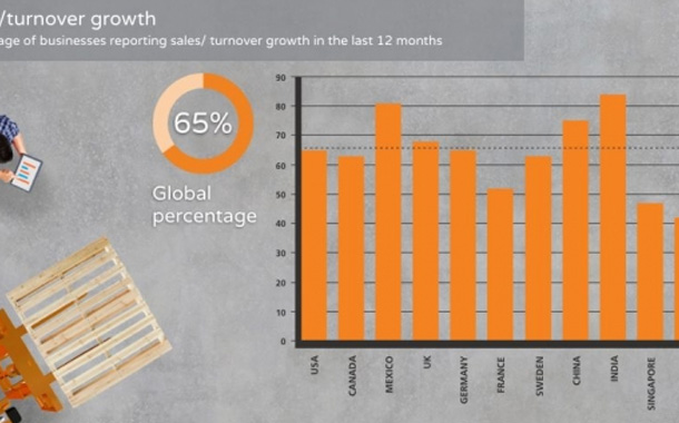 Tech Investments Boosting Businesses in Fast-Growth Countries, Epicor Reveals