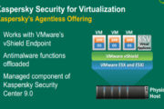 Kaspersky Lab reinforces security for VMware NSX with new release