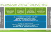 Advanced Limelight Orchestrate Platform drives content delivery performance