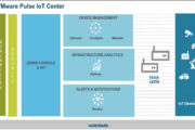 VMware empowers customers with complete control over IoT deployments