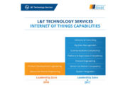 Zinnov recognizes L&T Tech Services for IoT Leadership across 7 unique expertise areas