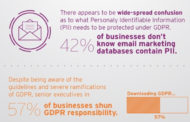 C-Suite Execs underprepared for GDPR Implementation: Trend Micro Research