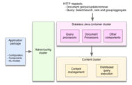 Verizon subsidiary Oath announces Open Sourcing of Yahoo's Big Data Processing Engine Vespa