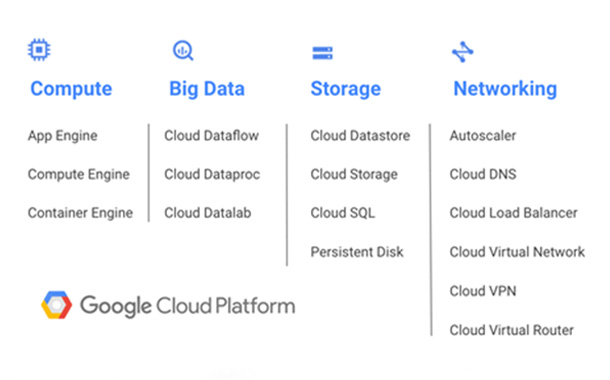Google goes live with first India Cloud platform region in Mumbai