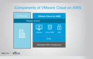 VMware Cloud gets Capabilities and Availability upgrade on AWS