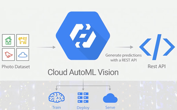 Google aims to bring AI to every business with Cloud AutoML release