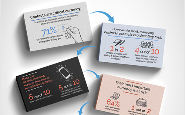 Eight connection survey reveals need for cloud based business card eight connection survey reveals need for cloud based business card management colourmoves