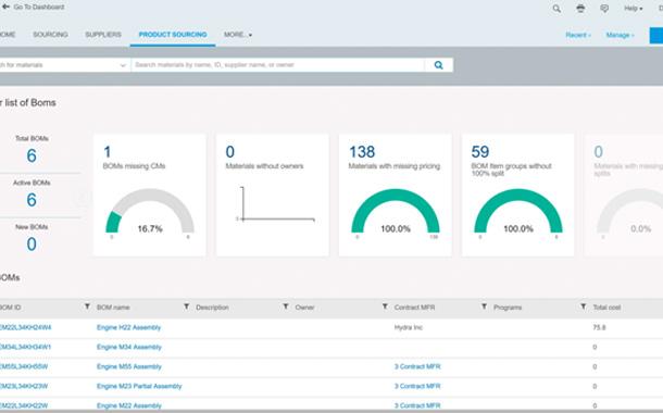 SAP Ariba makes procurement a snap for mid-market