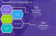 SumTotal Talent Expansion Suite rolls out Extended Enterprise Tools