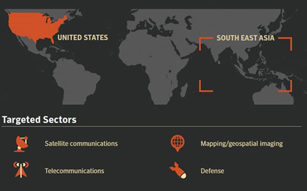 Widespread cyber espionage targets critical sectors across Southeast Asia