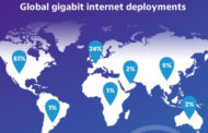 Over 300 Million across 49 Countries enjoy Gigabit Internet