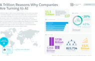Indian consumer positive about AI's ability to make society smarter: Salesforce
