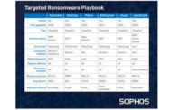 The trend for targeted ransomware continues: Matrix Deconstructed