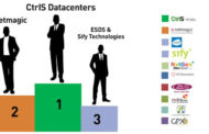 Perception study : India's leading datacenter service providers