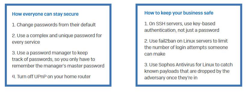 CYBERATTACKS ON CLOUD HONEYPOTS – Enterprise It World