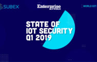 The State of IoT Security in Q1 2019 | World IoT Day