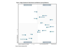 SAS is a Leader in 2019 Gartner Magic Quadrant for Data Science & Machine Learning Platforms