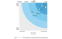 SAS is a Leader in The Forrester Wave™: AI-Based Text Analytics Platforms, Q2 2018