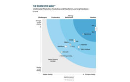 SAS is a Leader in The Forrester Wave